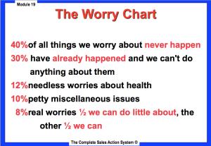 worry-chart