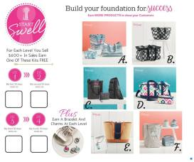 startswell-kits